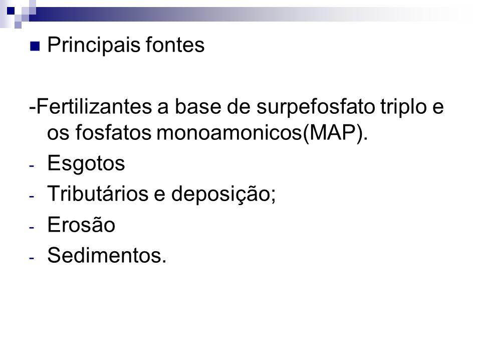 Principais fontes -Fertilizantes a base de surpefosfato triplo e os fosfatos monoamonicos(MAP). Esgotos.