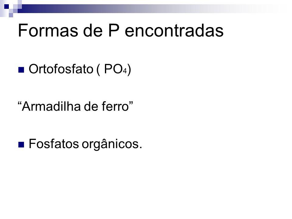 Formas de P encontradas