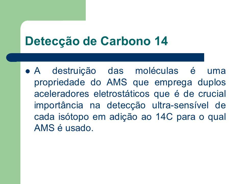 Detecção de Carbono 14