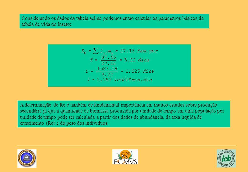 Considerando os dados da tabela acima podemos então calcular os parâmetros básicos da tabela de vida do inseto: