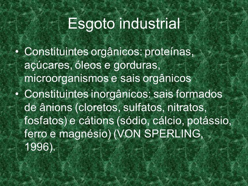 Esgoto industrial Constituintes orgânicos: proteínas, açúcares, óleos e gorduras, microorganismos e sais orgânicos.
