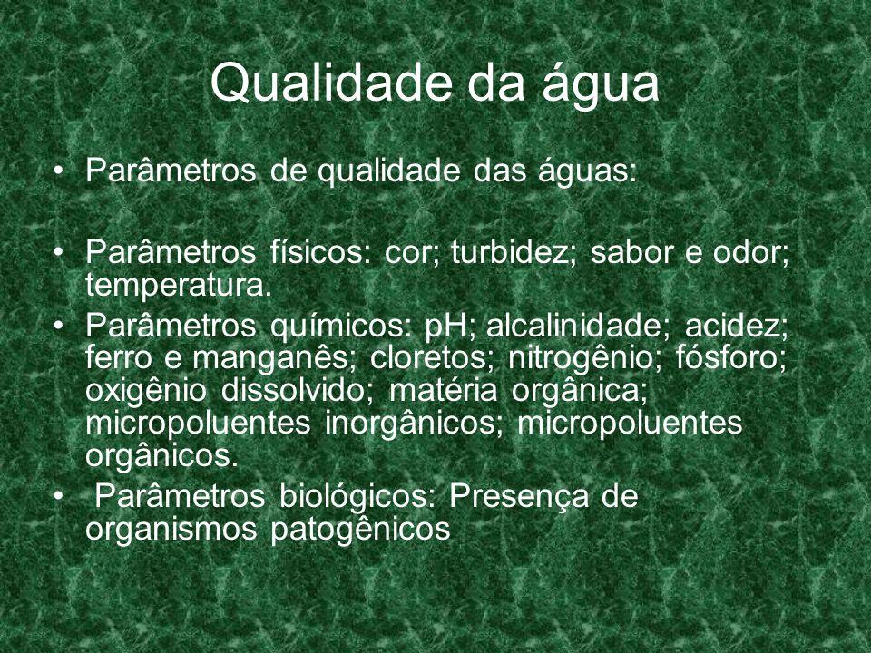 Qualidade da água Parâmetros de qualidade das águas: