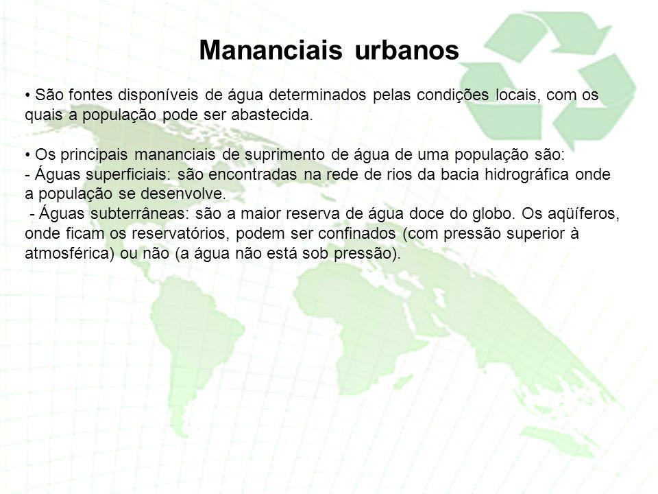 Mananciais urbanos São fontes disponíveis de água determinados pelas condições locais, com os quais a população pode ser abastecida.