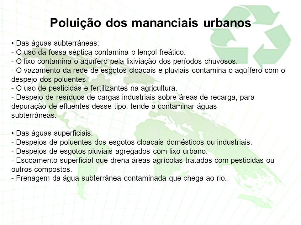 Poluição dos mananciais urbanos