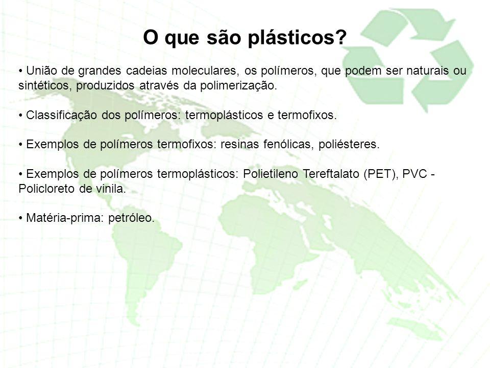 O que são plásticos União de grandes cadeias moleculares, os polímeros, que podem ser naturais ou sintéticos, produzidos através da polimerização.