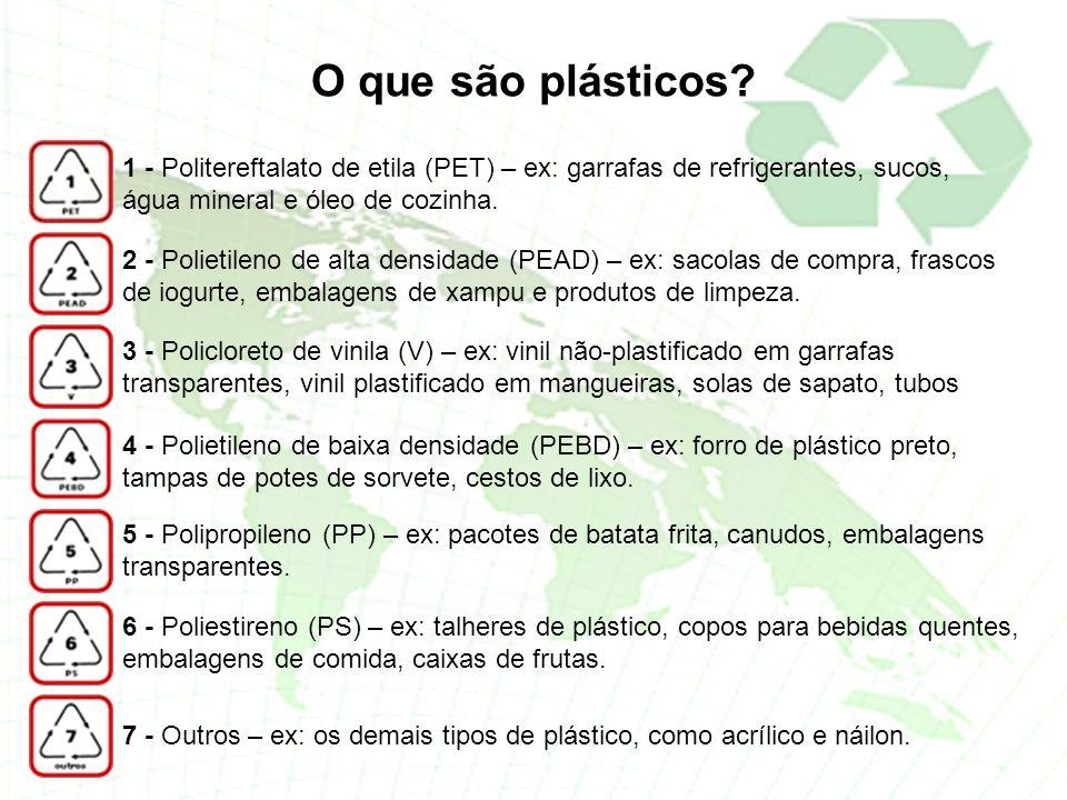 O que são plásticos 1 - Politereftalato de etila (PET) – ex: garrafas de refrigerantes, sucos, água mineral e óleo de cozinha.