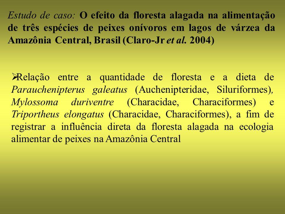 Estudo de caso: O efeito da floresta alagada na alimentação de três espécies de peixes onívoros em lagos de várzea da Amazônia Central, Brasil (Claro-Jr et al. 2004)
