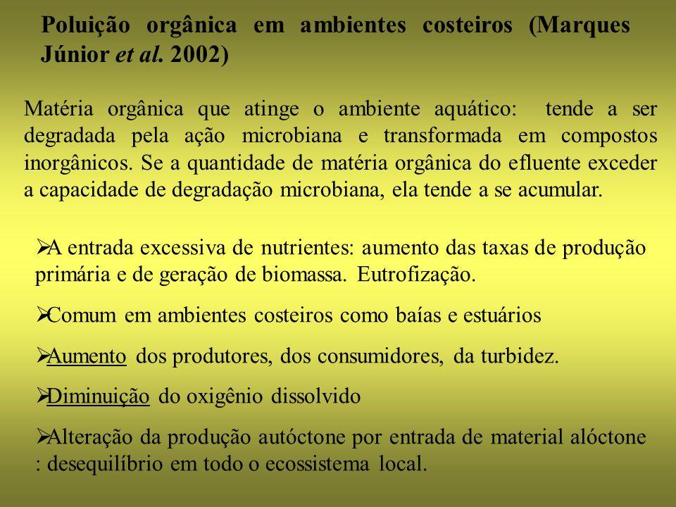 Poluição orgânica em ambientes costeiros (Marques Júnior et al. 2002)