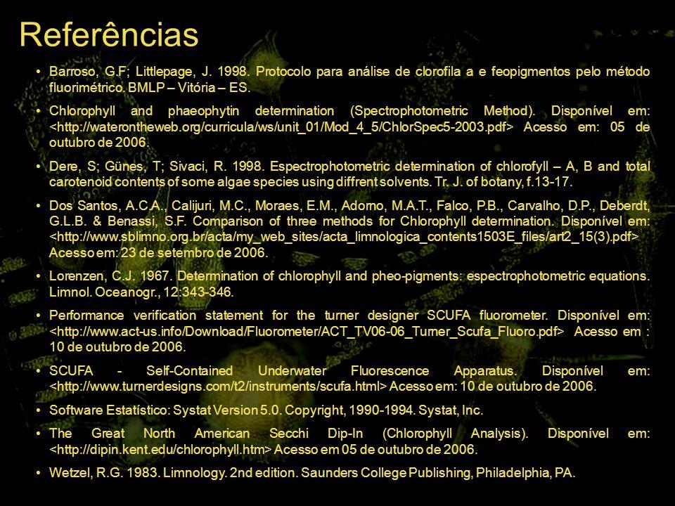 Referências Barroso, G.F; Littlepage, J. 1998. Protocolo para análise de clorofila a e feopigmentos pelo método fluorimétrico. BMLP – Vitória – ES.