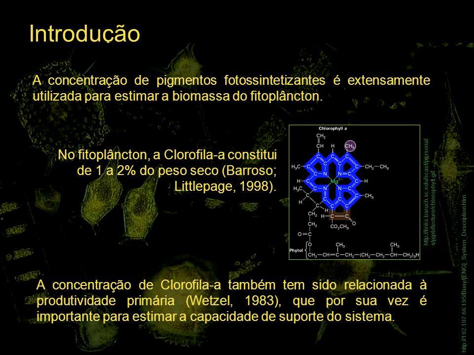 Introdução A concentração de pigmentos fotossintetizantes é extensamente utilizada para estimar a biomassa do fitoplâncton.