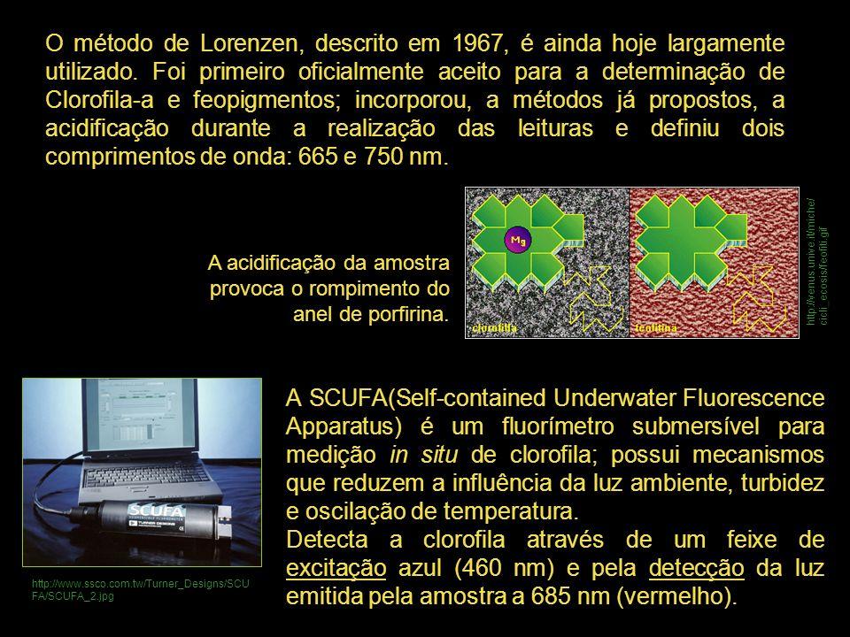 O método de Lorenzen, descrito em 1967, é ainda hoje largamente utilizado. Foi primeiro oficialmente aceito para a determinação de Clorofila-a e feopigmentos; incorporou, a métodos já propostos, a acidificação durante a realização das leituras e definiu dois comprimentos de onda: 665 e 750 nm.