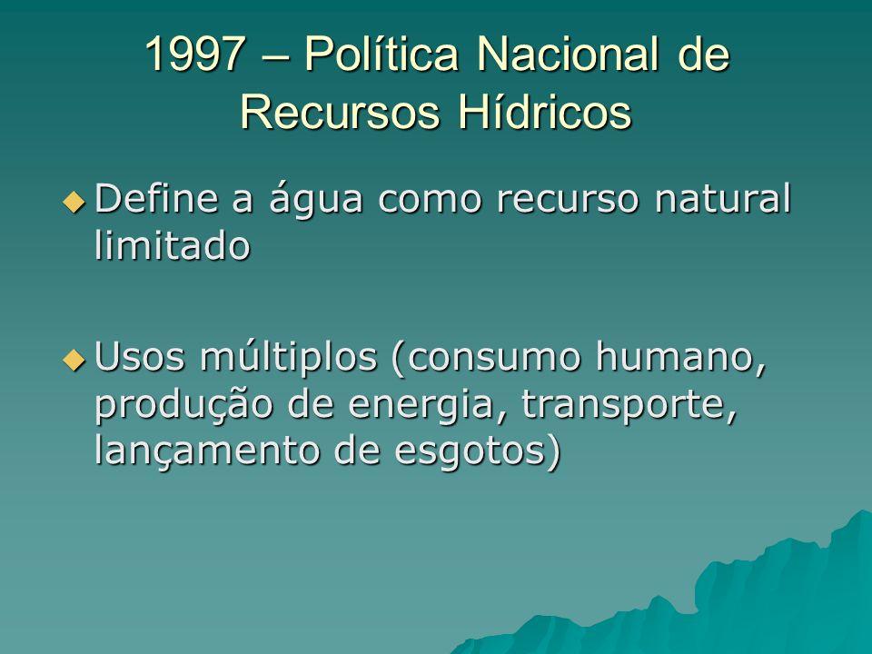 1997 – Política Nacional de Recursos Hídricos