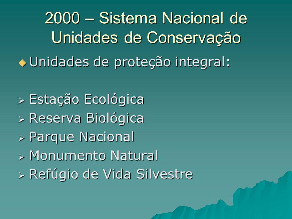 2000 – Sistema Nacional de Unidades de Conservação