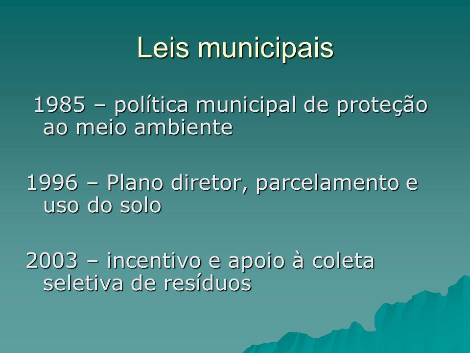 Leis municipais 1985 – política municipal de proteção ao meio ambiente