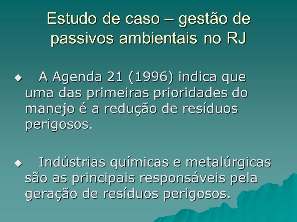 Estudo de caso – gestão de passivos ambientais no RJ