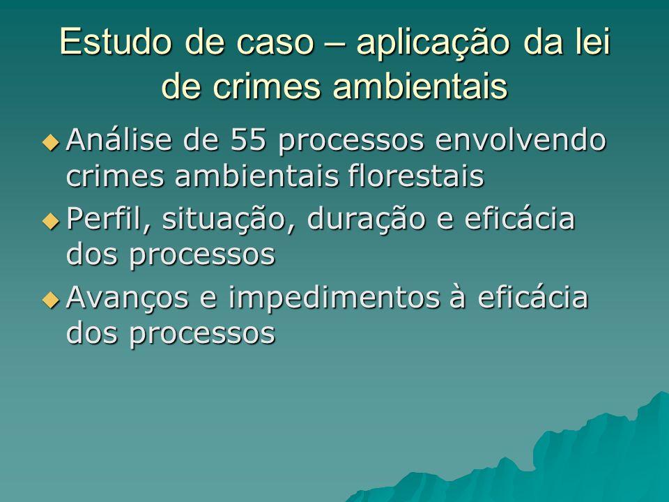 Estudo de caso – aplicação da lei de crimes ambientais