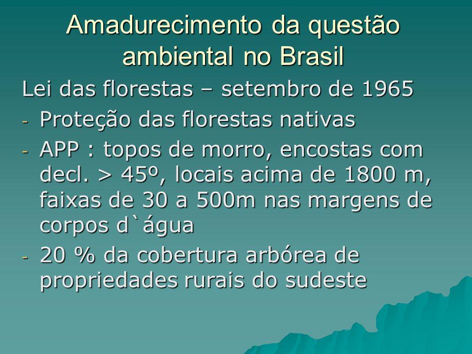 Amadurecimento da questão ambiental no Brasil