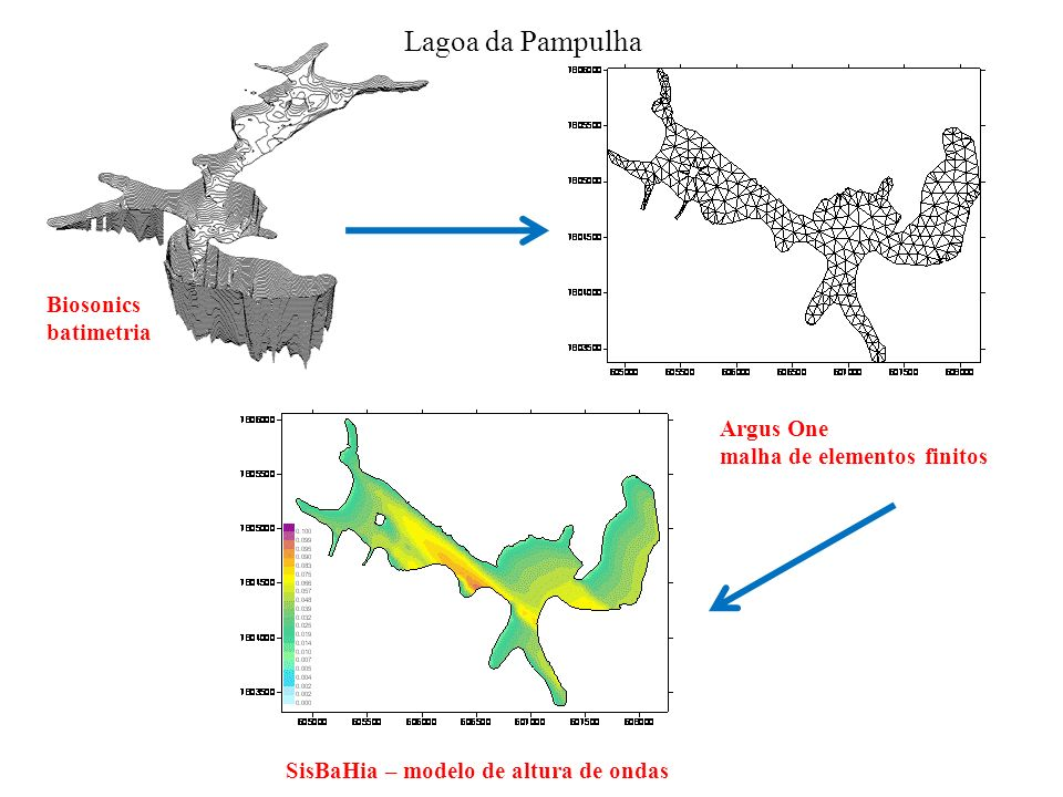 Lagoa da Pampulha Biosonics batimetria Argus One