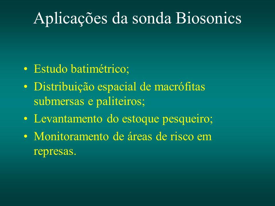 Aplicações da sonda Biosonics