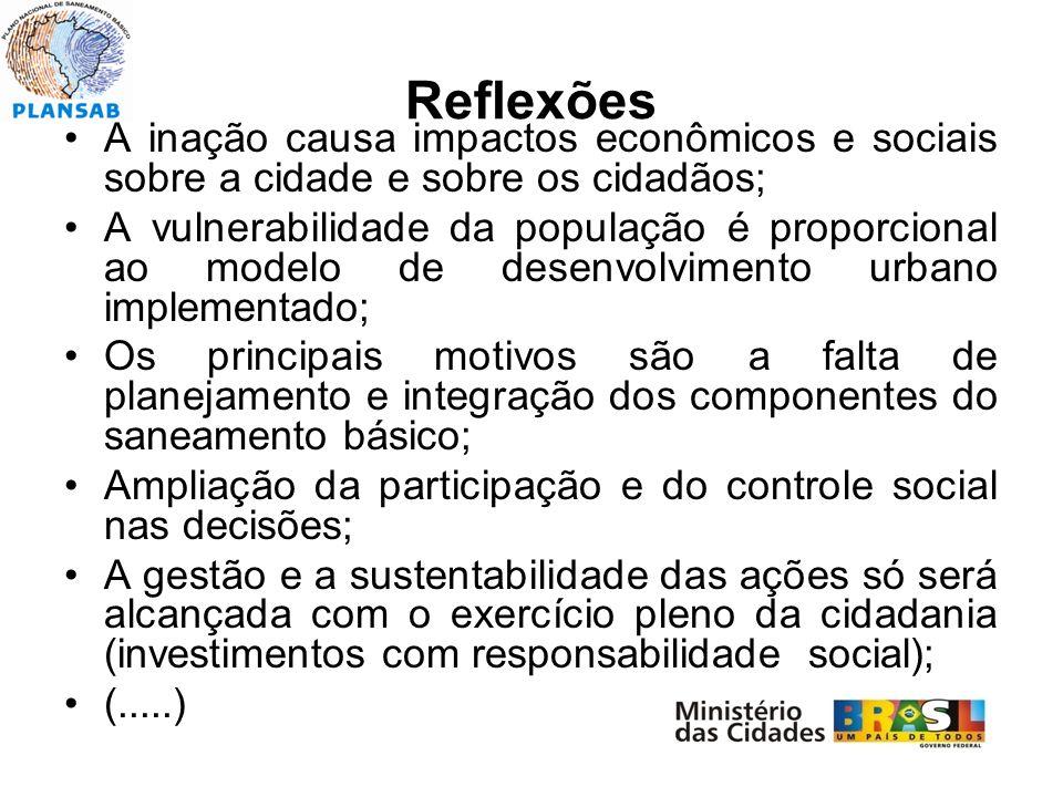 Reflexões A inação causa impactos econômicos e sociais sobre a cidade e sobre os cidadãos;