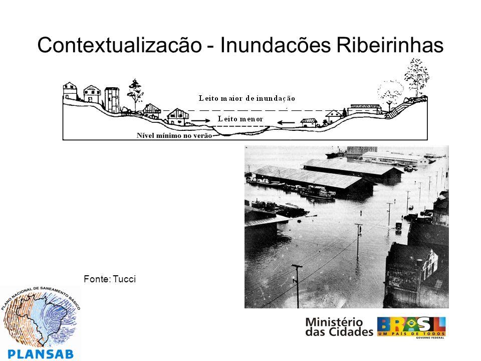 Contextualização - Inundações Ribeirinhas