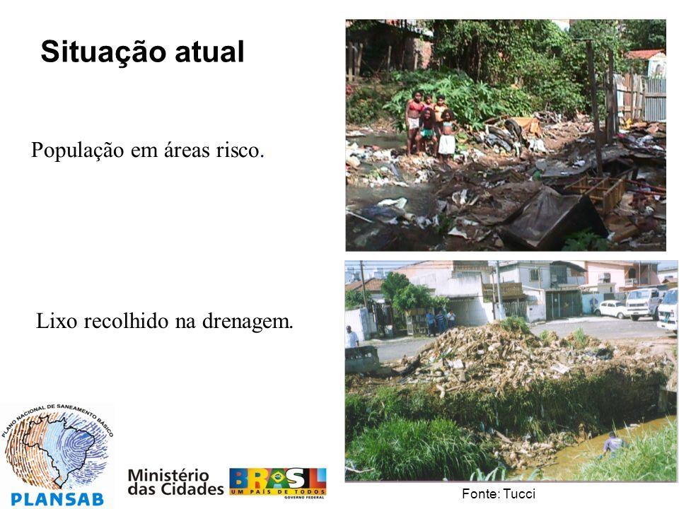 Situação atual População em áreas risco. Lixo recolhido na drenagem.