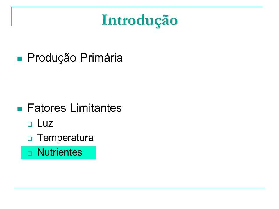 Introdução Produção Primária Fatores Limitantes Luz Temperatura