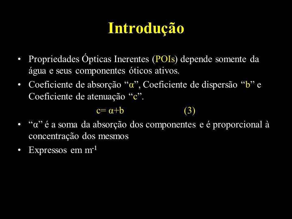 Introdução Propriedades Ópticas Inerentes (POIs) depende somente da água e seus componentes óticos ativos.