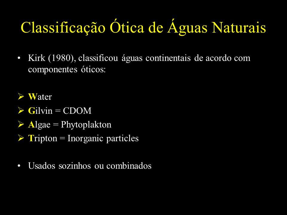 Classificação Ótica de Águas Naturais