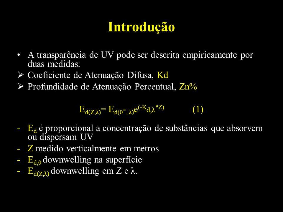 Ed(Z,λ)= Ed(0-, λ)e(-Kd,λ*Z) (1)