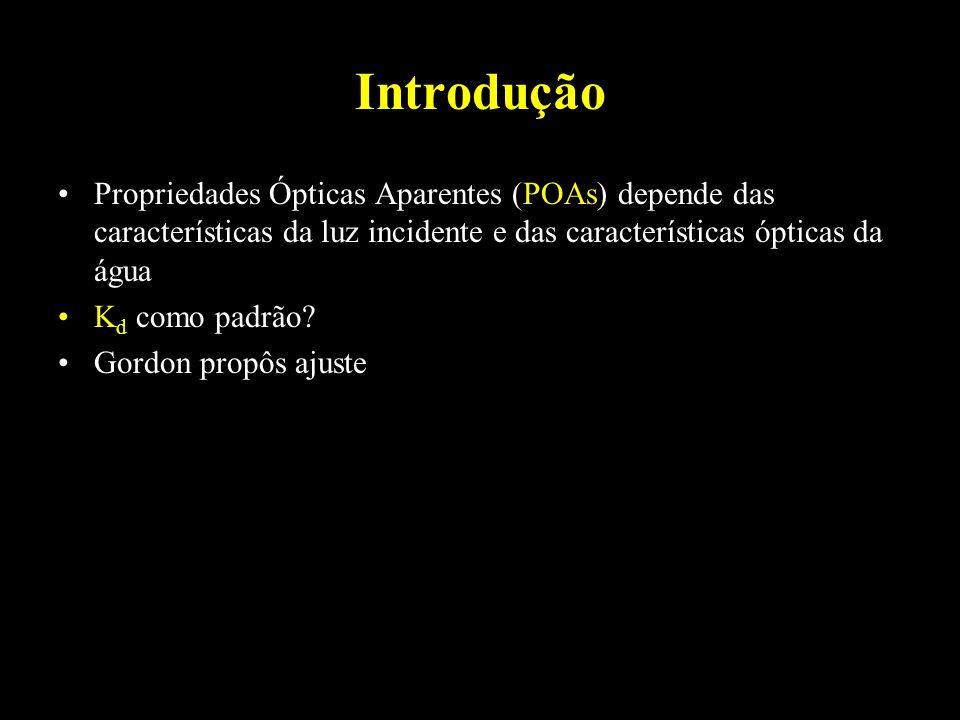 Introdução Propriedades Ópticas Aparentes (POAs) depende das características da luz incidente e das características ópticas da água.