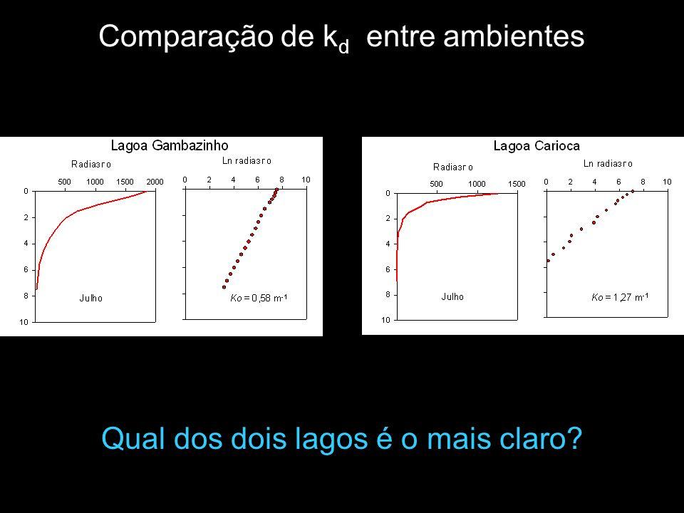 Comparação de kd entre ambientes