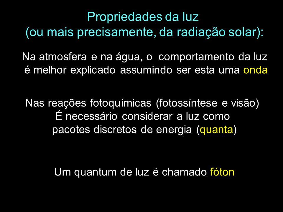 (ou mais precisamente, da radiação solar):