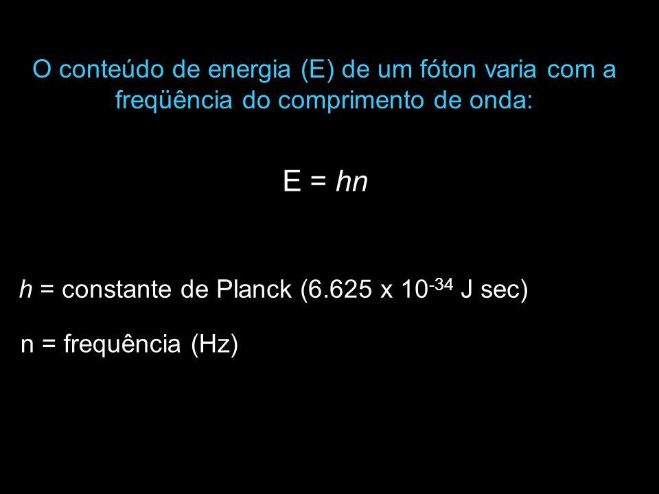 h = constante de Planck (6.625 x 10-34 J sec)