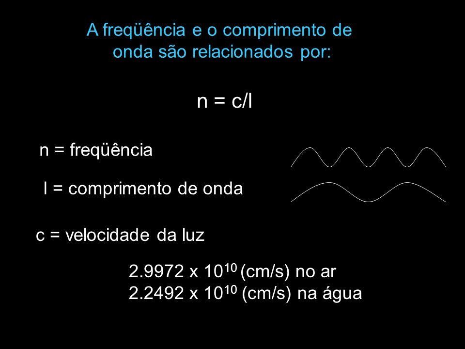 n = c/l A freqüência e o comprimento de onda são relacionados por: