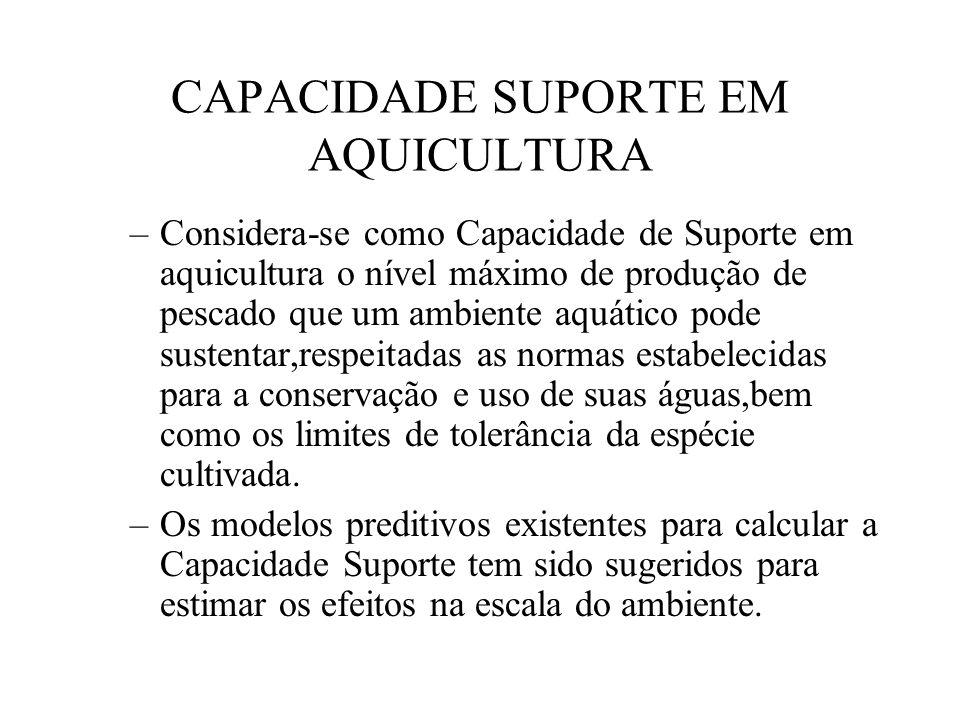 CAPACIDADE SUPORTE EM AQUICULTURA