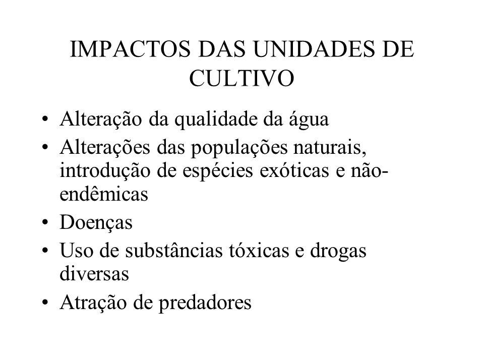 IMPACTOS DAS UNIDADES DE CULTIVO