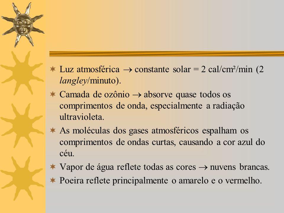 Luz atmosférica  constante solar = 2 cal/cm²/min (2 langley/minuto).