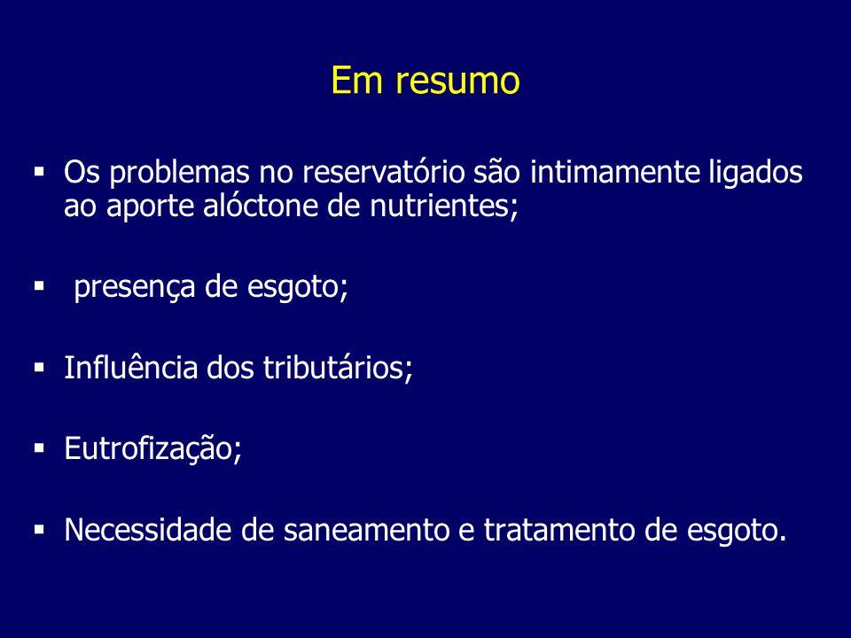 Em resumo Os problemas no reservatório são intimamente ligados ao aporte alóctone de nutrientes; presença de esgoto;