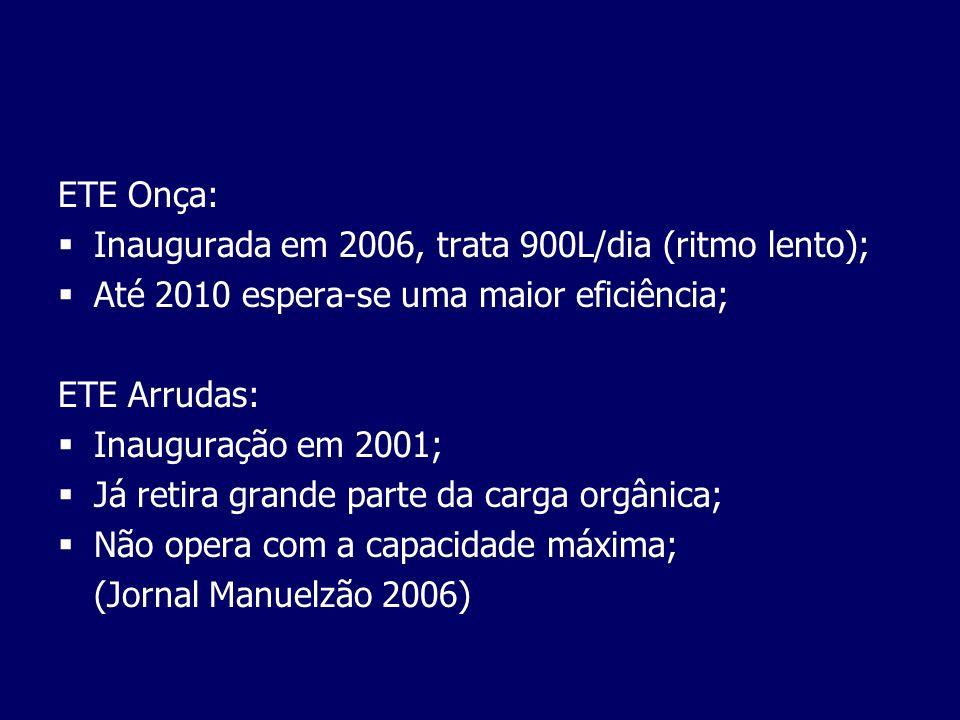ETE Onça: Inaugurada em 2006, trata 900L/dia (ritmo lento); Até 2010 espera-se uma maior eficiência;
