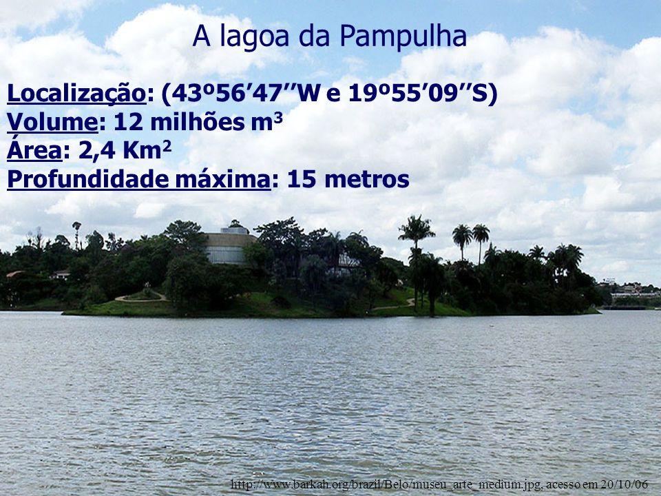 A lagoa da Pampulha Localização: (43º56'47''W e 19º55'09''S)