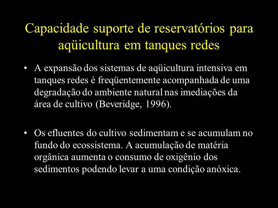 Capacidade suporte de reservatórios para aqüicultura em tanques redes