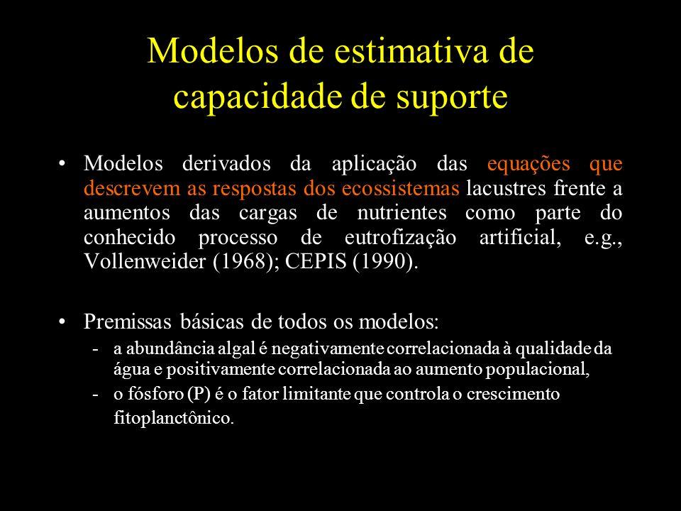 Modelos de estimativa de capacidade de suporte