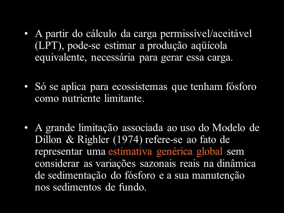 A partir do cálculo da carga permissível/aceitável (LPT), pode-se estimar a produção aqüícola equivalente, necessária para gerar essa carga.