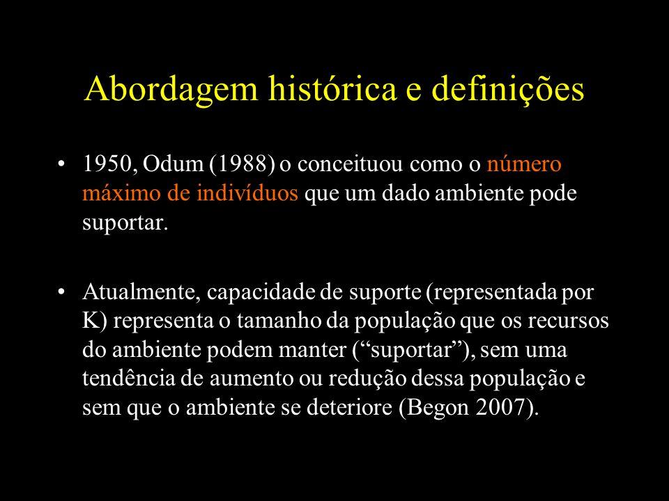 Abordagem histórica e definições