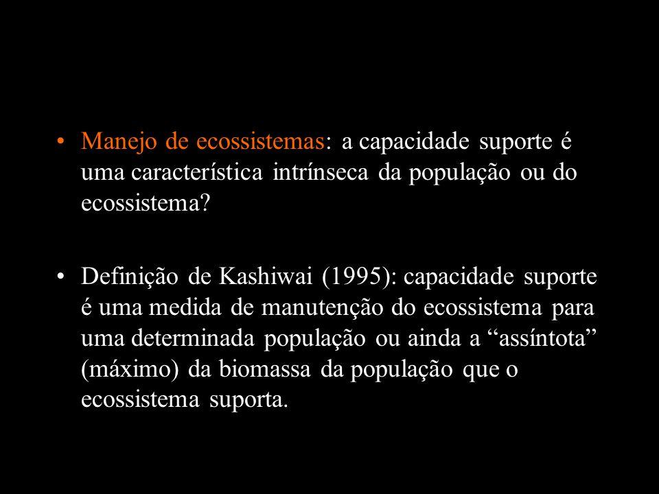 Manejo de ecossistemas: a capacidade suporte é uma característica intrínseca da população ou do ecossistema