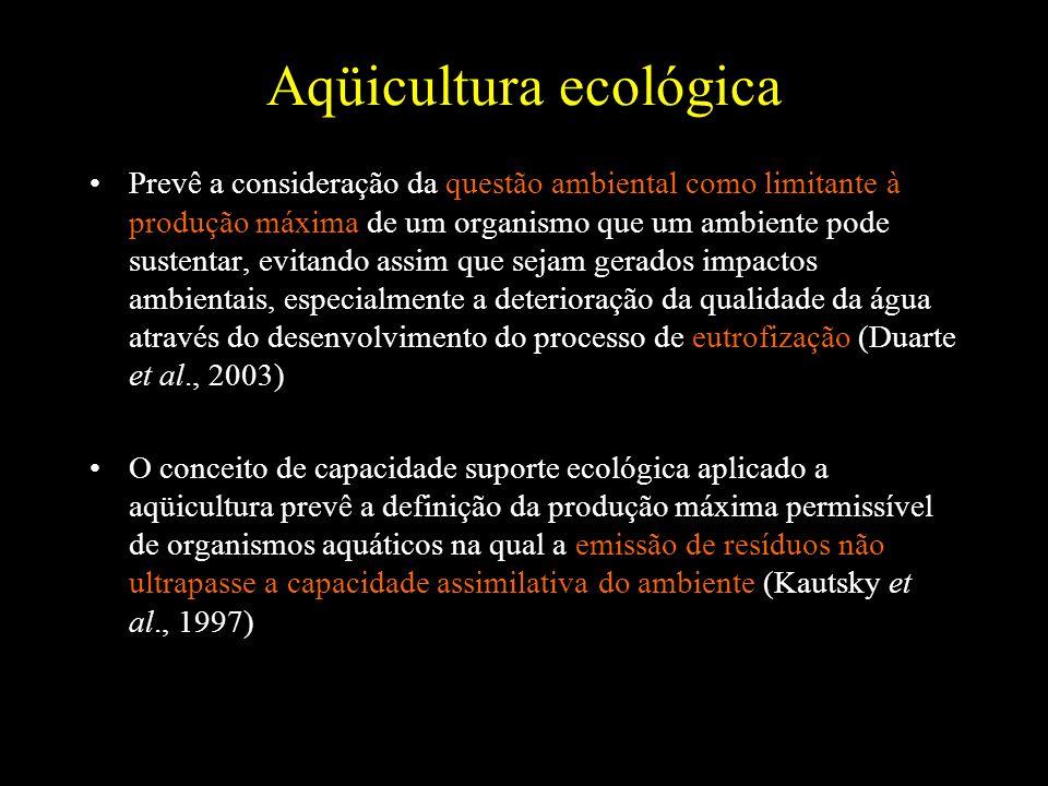 Aqüicultura ecológica