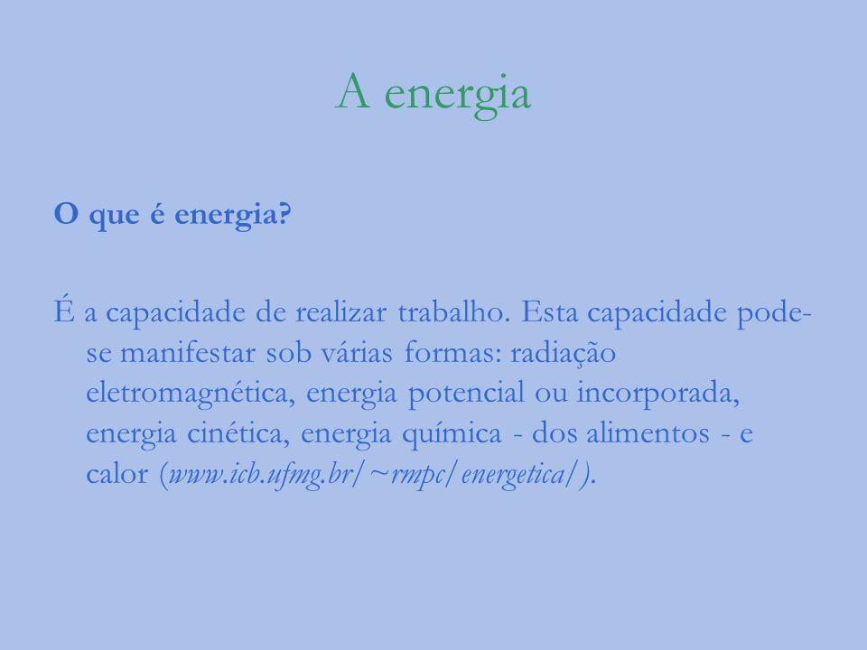 A energia O que é energia