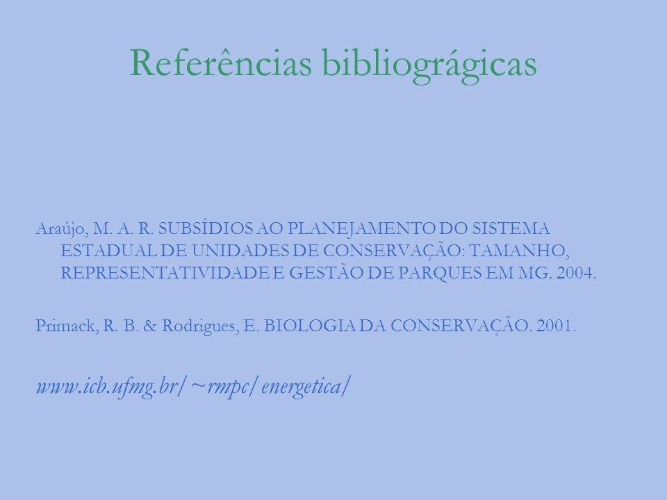 Referências bibliográgicas