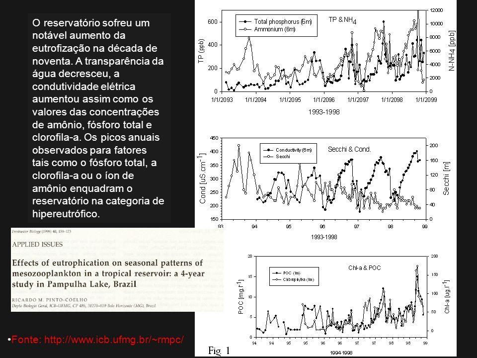 O reservatório sofreu um notável aumento da eutrofização na década de noventa. A transparência da água decresceu, a condutividade elétrica aumentou assim como os valores das concentrações de amônio, fósforo total e clorofila-a. Os picos anuais observados para fatores tais como o fósforo total, a clorofila-a ou o íon de amônio enquadram o reservatório na categoria de hipereutrófico.